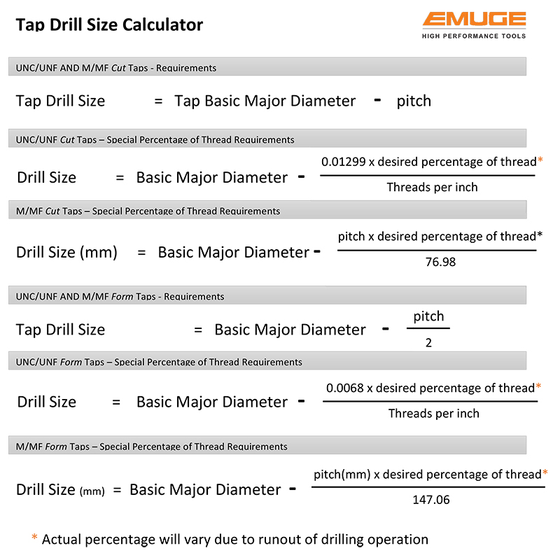 Tap Drill Size Selection | Emuge Corporation